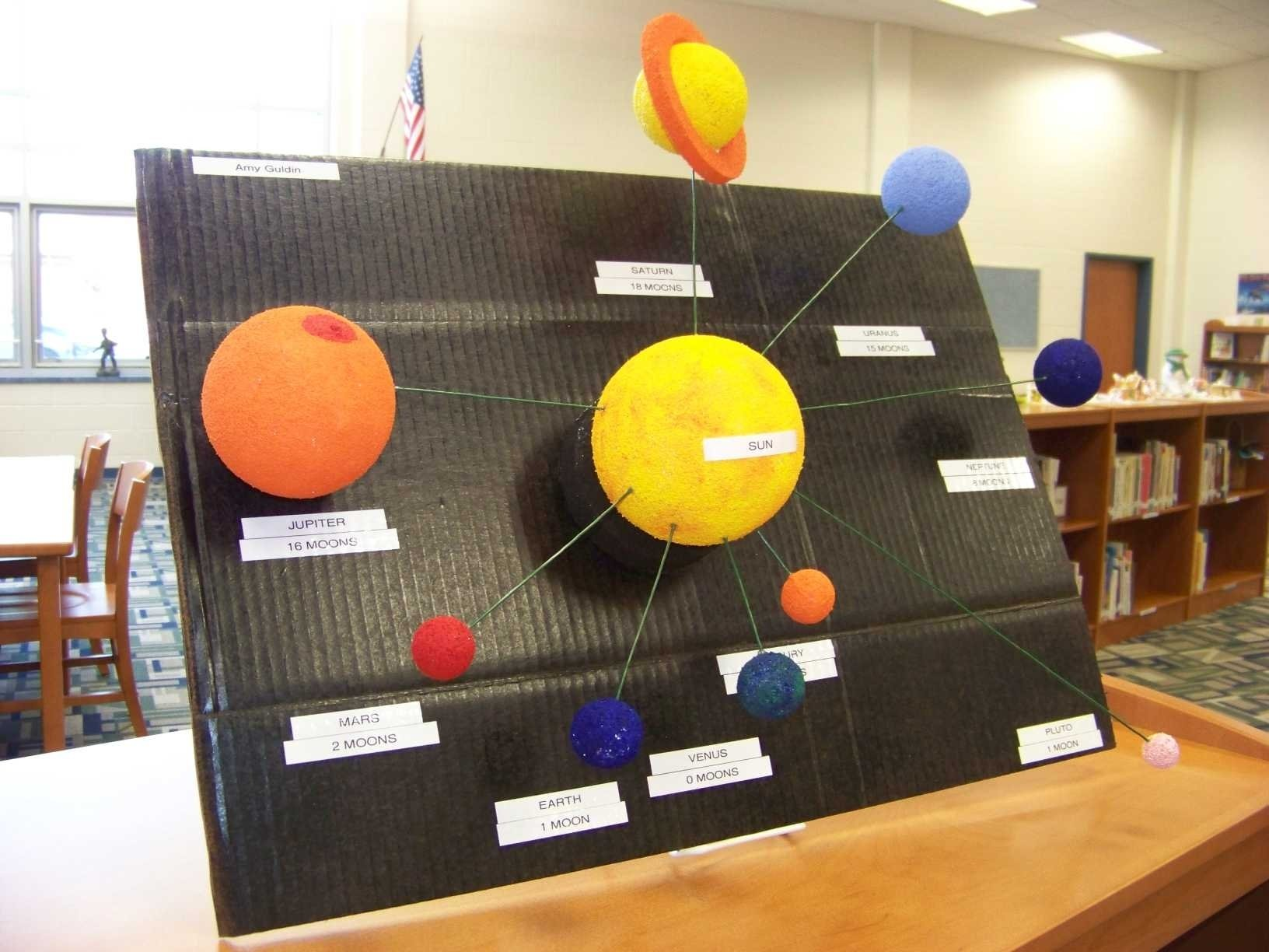 10 Famous Solar System School Project Ideas