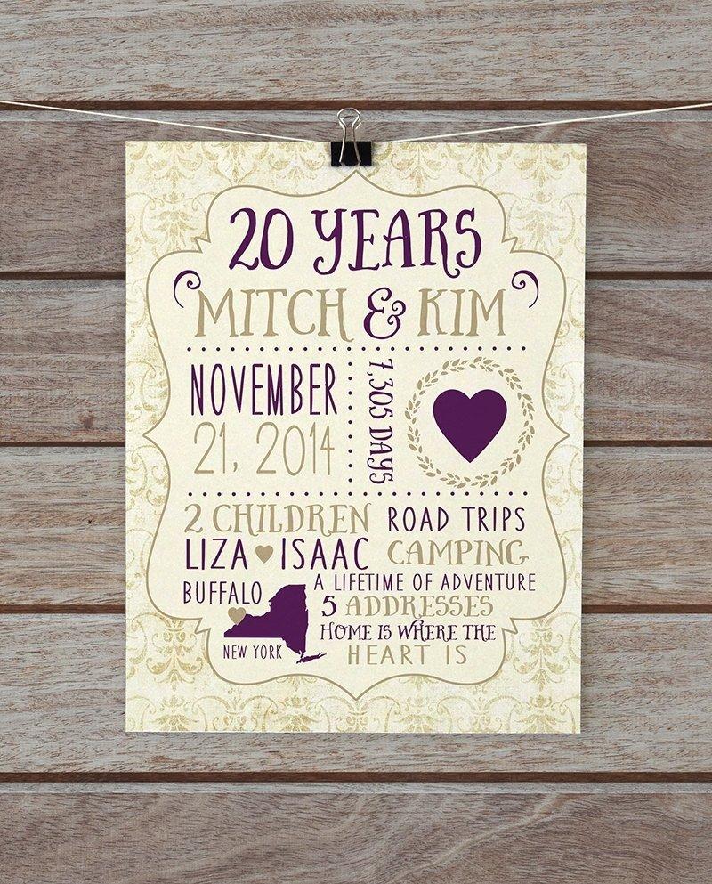 Imgenes De Presents For 20th Wedding Anniversary