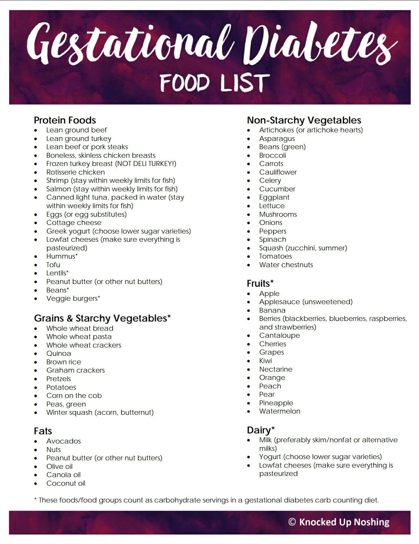 10 Awesome Gestational Diabetes Meal Plan Ideas
