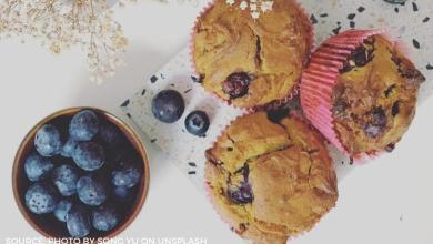 National Blueberry Muffins day history, meaning, significance and celebration details