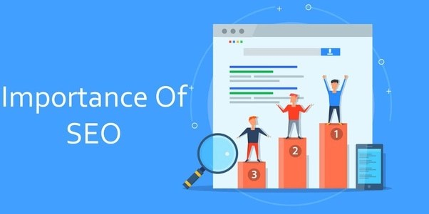 Important of SEO