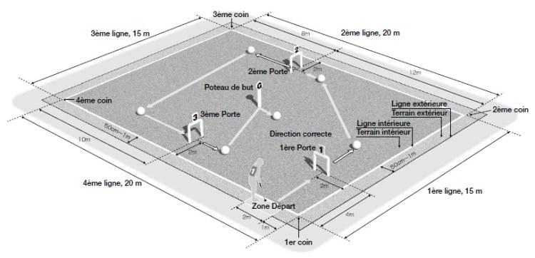 gateball terrain