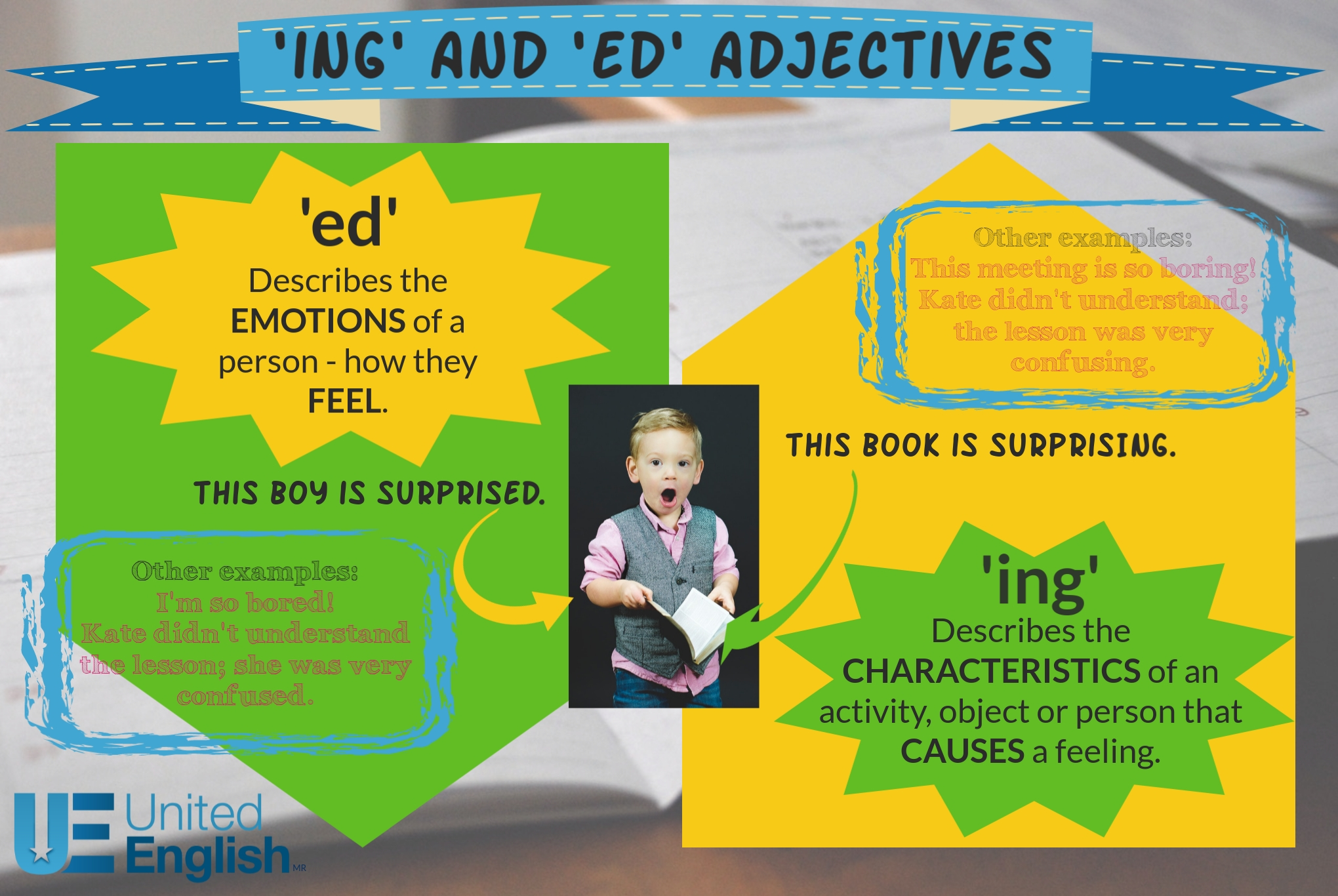 Ing And Ed Adjectives