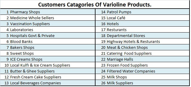 products users