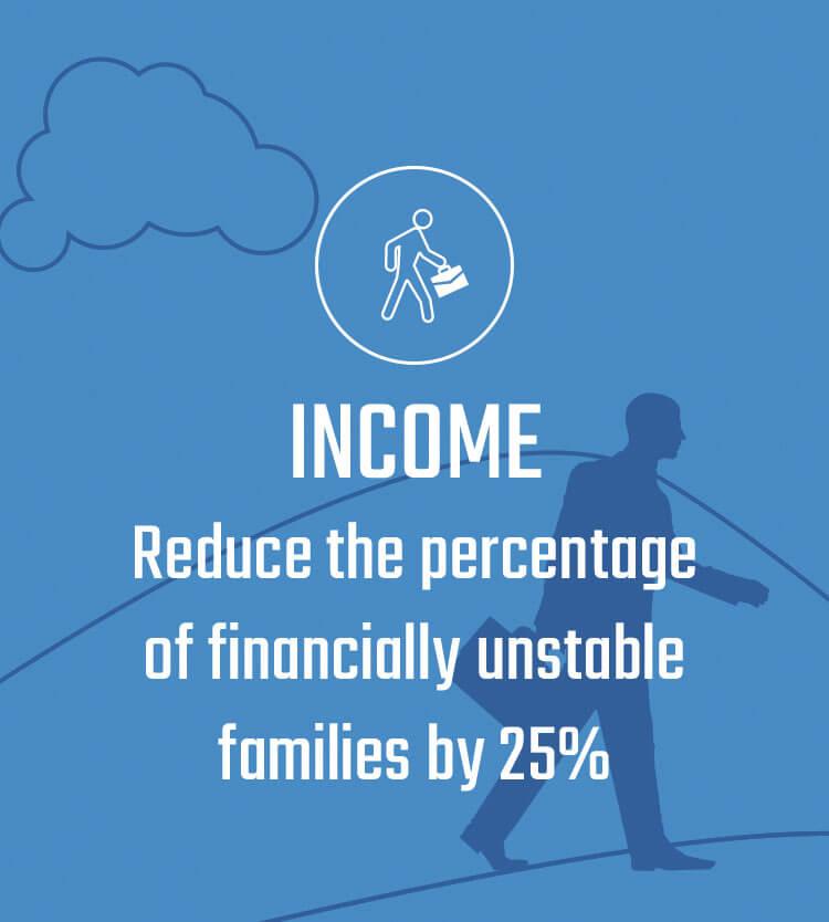 SROI-Banner_Responsive-Income