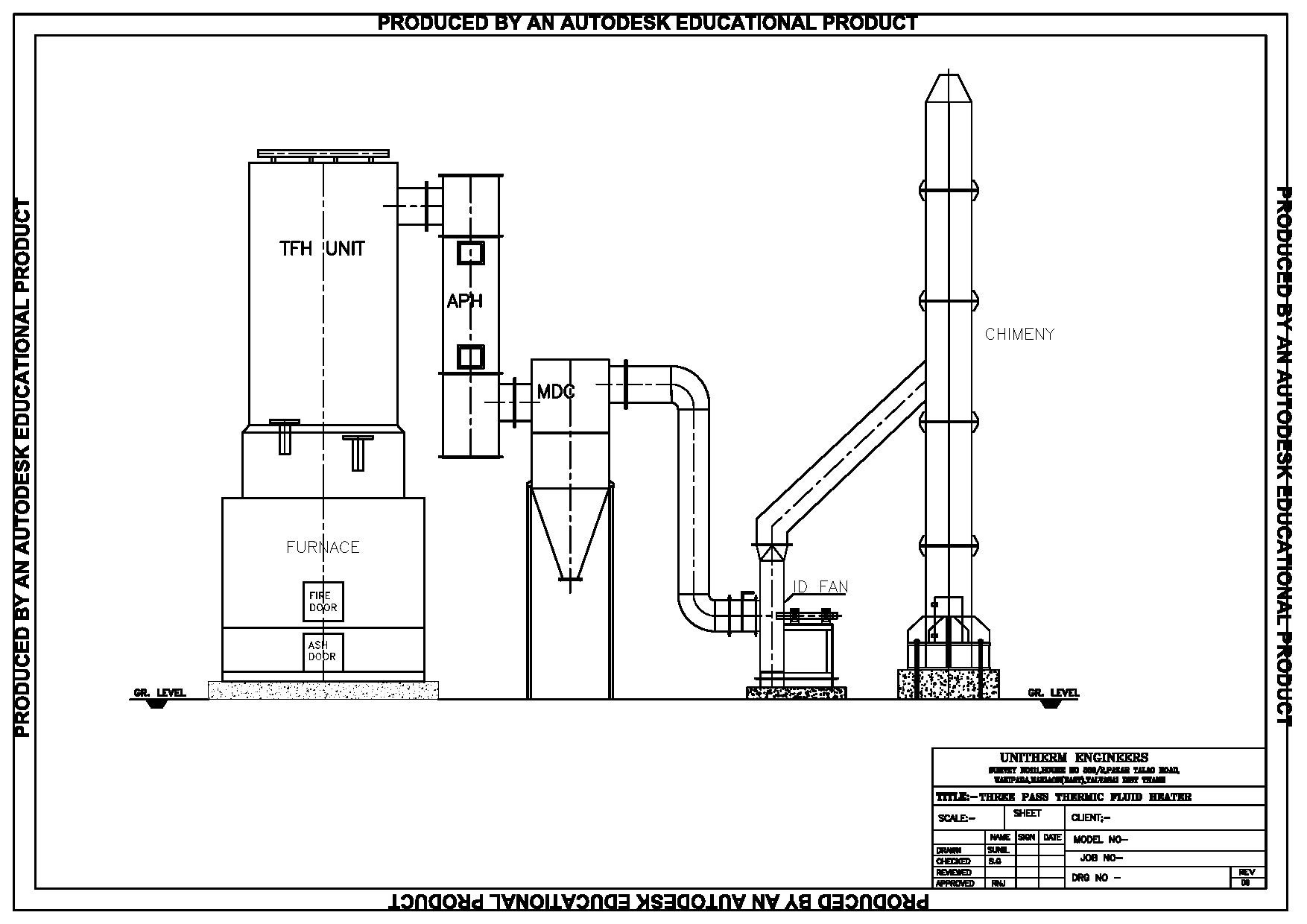 unitherm engineers products  unitherm engineers products � magic chef furnace  wiring diagram imageresizertoolcom magic chef forced
