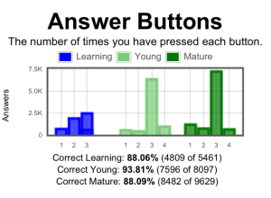 Track Your Progress In Language Learning