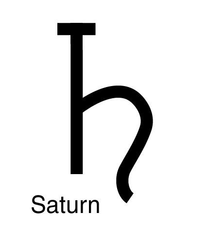 http://i2.wp.com/www.universetoday.com/wp-content/uploads/2008/06/all_symbols.jpg