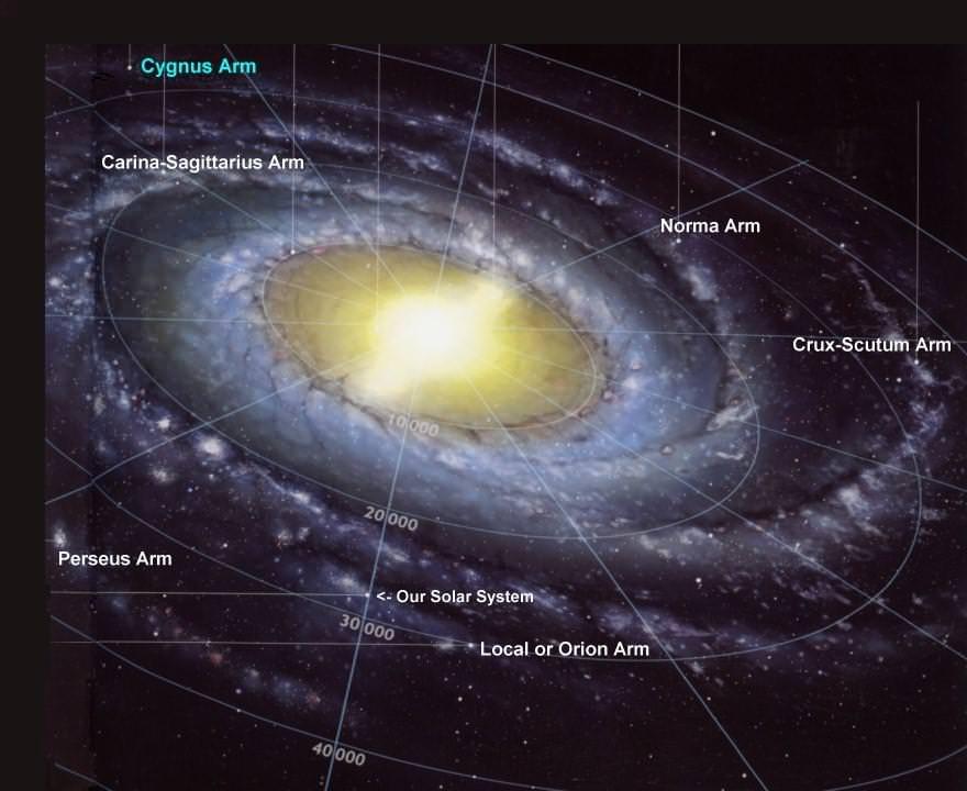 milky way solar system - photo #2
