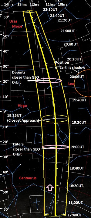 Asteroid 2012 DA14: Observing Prospects and How to See It