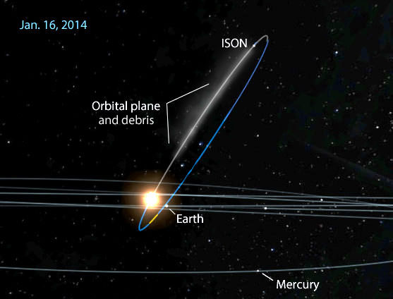 Jan. 16 May Be Last Best Chance to Search for Comet ISON's ...
