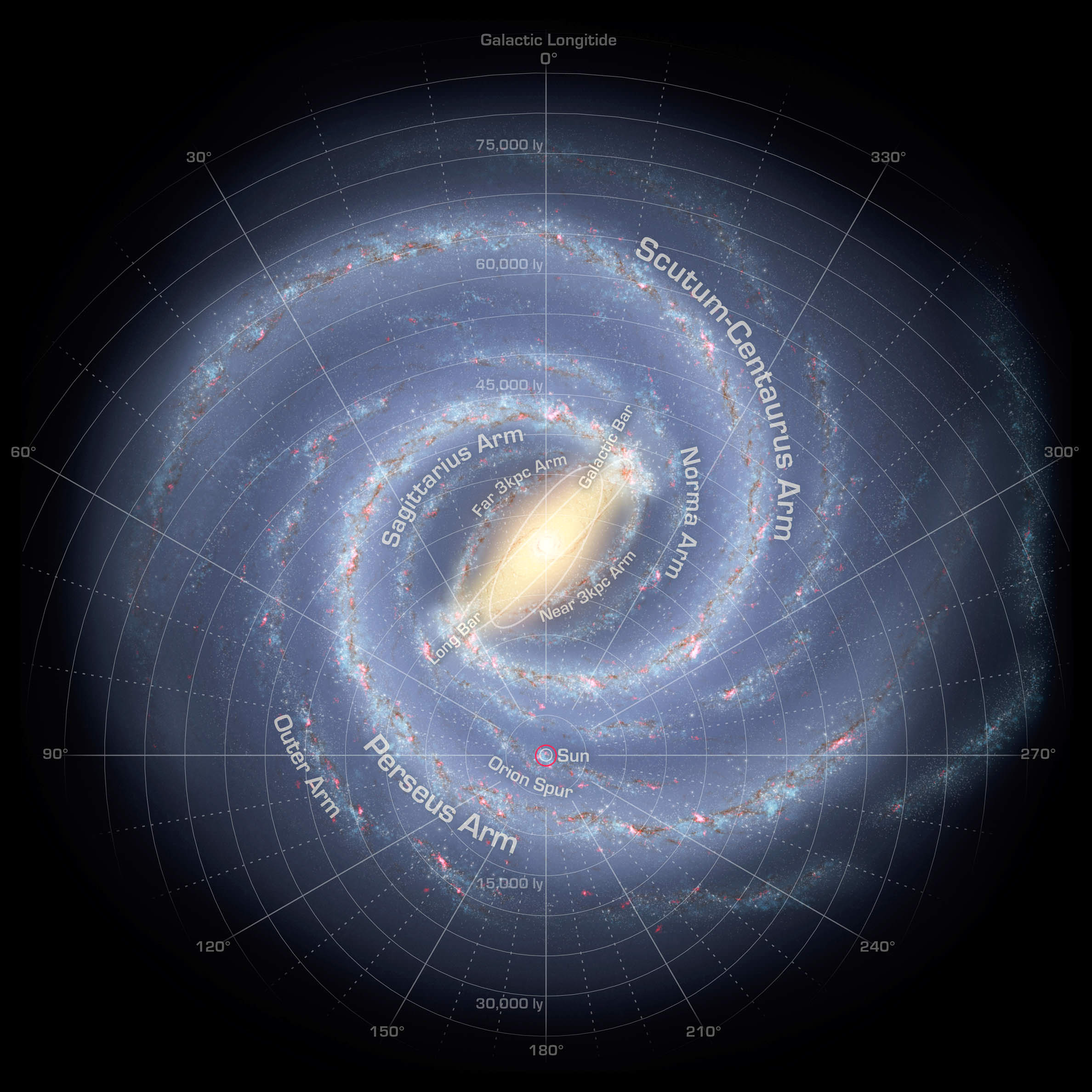 The Milky Way is a spiral galaxy with several prominent ...