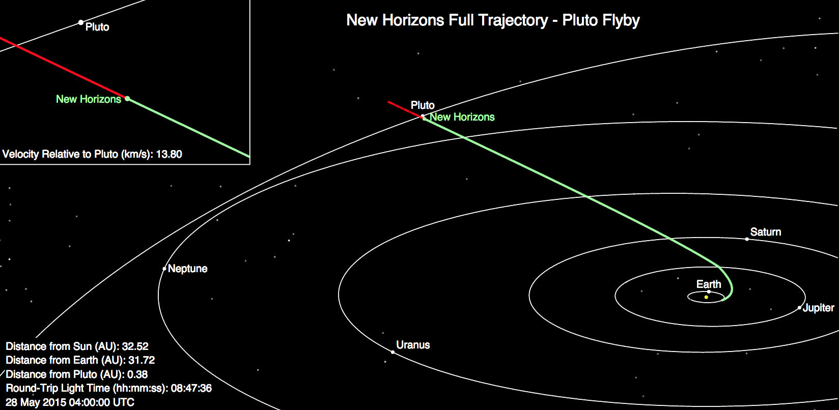 Pluto Reveals Many New Details In Latest Images