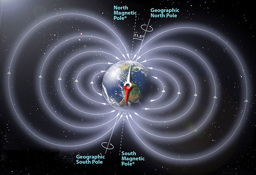 Illustration of the invisible magnetic field lines generated by the Earth. Unlike a classic bar magnet, the matter governing Earth's magnetic field moves around. The flow of liquid iron in Earth's core creates electric currents, which in turn creates the magnetic field. Credit and copyright: Peter Reid, University of Edinburgh