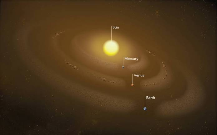 Eine Illustration der Staubringe in der Nähe der inneren Planeten, die die Sonne umkreisen. Bild-Gutschrift: Goddard Space Flight Center der NASA / Mary Pat Hrybyk-Keith