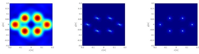 Outcome of the different algorithms to the input data shown in the lead image.  Left: single-point migration. Center: rank-1 algorithm, Right: Kirchoff migration