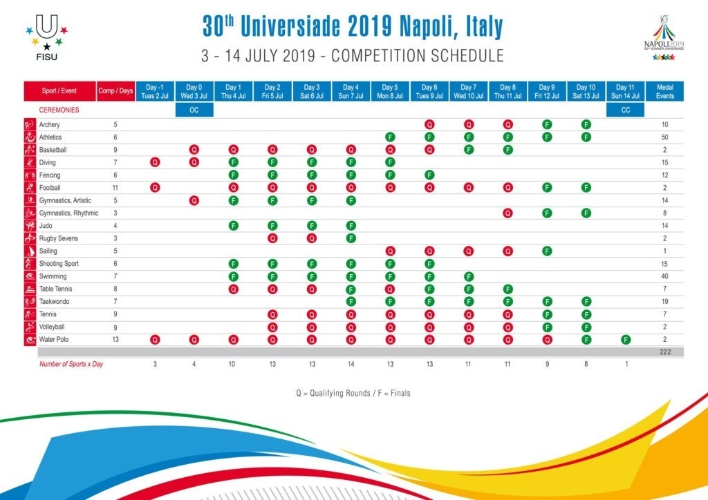 Italbasket Calendario.Sport Napoli 2019