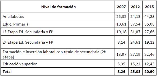 formacion_def