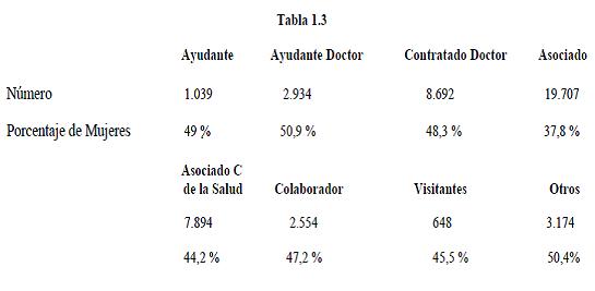 tabla 1.3_def