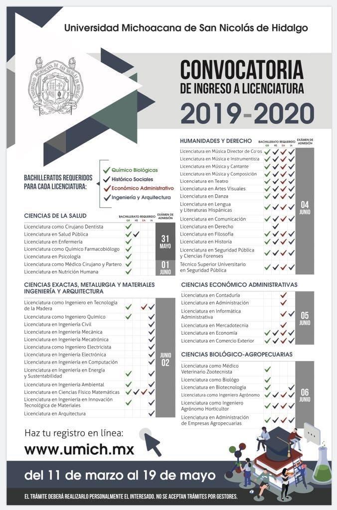 Convocatoria de Ingreso a la Universidad Michoacana de san Nicolás de Hidalgo Ciclo Escolar 2019-2020