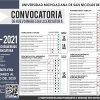 La Universidad Michoacana, abre la Convocatoria para el Nuevo Ingreso 2020-2021, para todas sus Licenciaturas