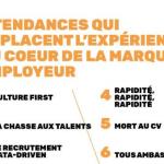 6 tendances qui replacent l'expérience candidat au coeur de la marque employeur