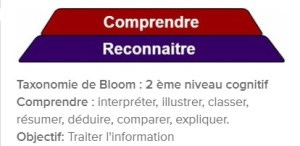 taxonomie-bloom-second-niveau