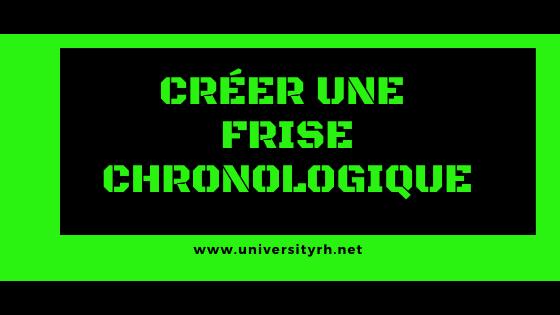Créer une Frise chronologique