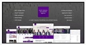 Créer un site RH ou site Carrières avec WordPress : Recruitment Agency