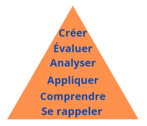 taxonomie de Bloom - pyramide-1