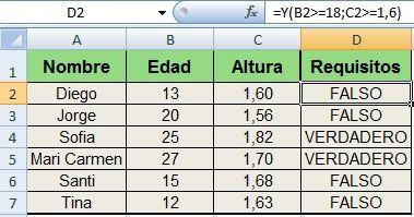 https://i2.wp.com/www.universoformulas.com/imagenes/formulas-excel/logicas/funcion-y-ej1.jpg