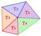 Pentágono irregular dividida em cinco triângulos.
