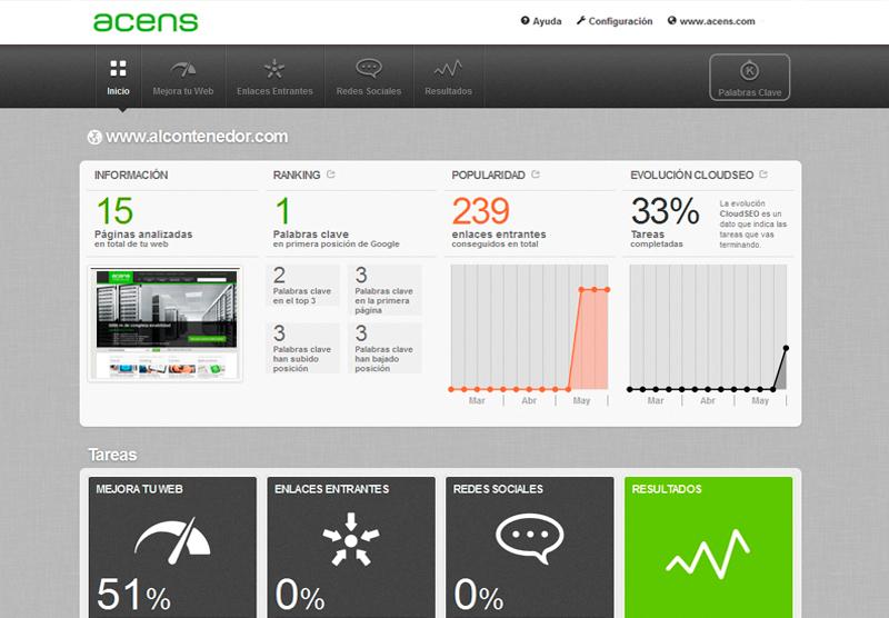 ClickSEO de acens para optimizar presencia en buscadores y redes sociales