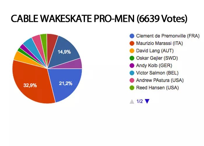 cable wakeskate men MMXVI roty