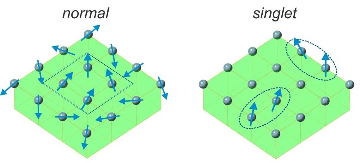 normal-magnetic-material