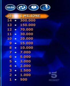 Milionario