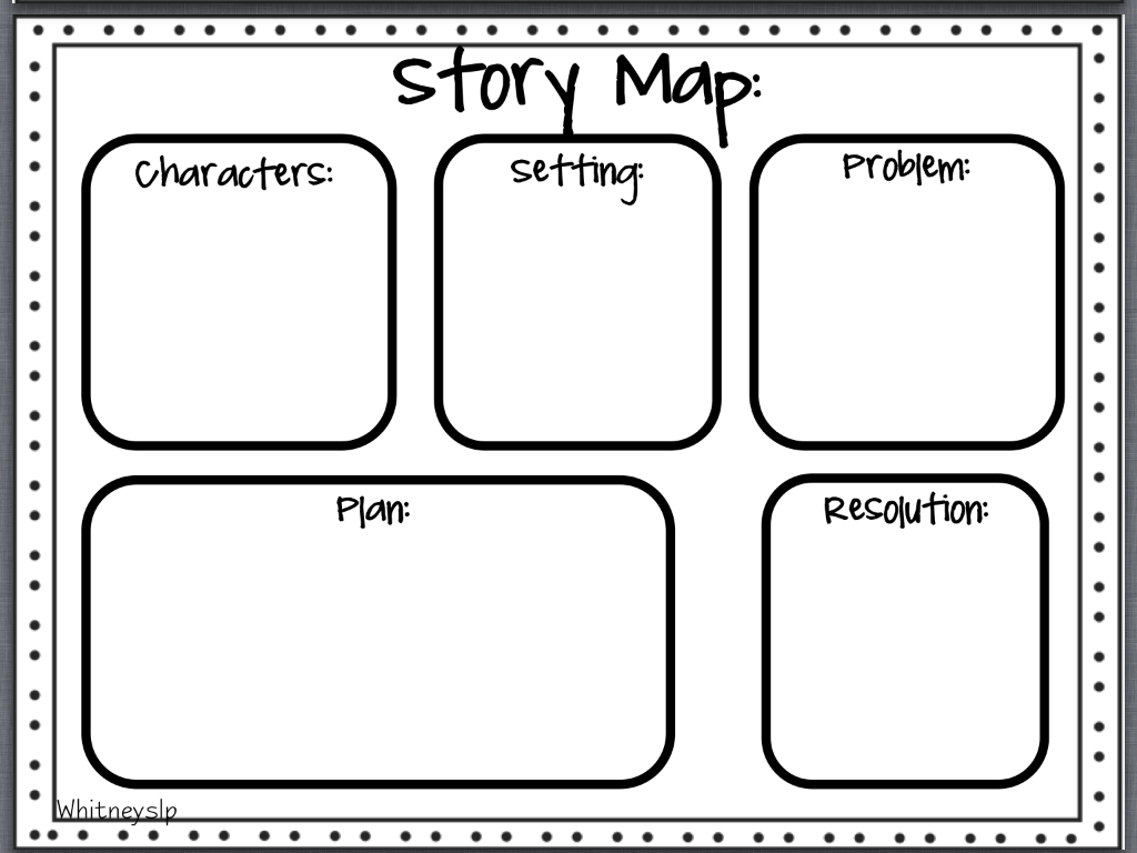 Story Mapping Worksheets