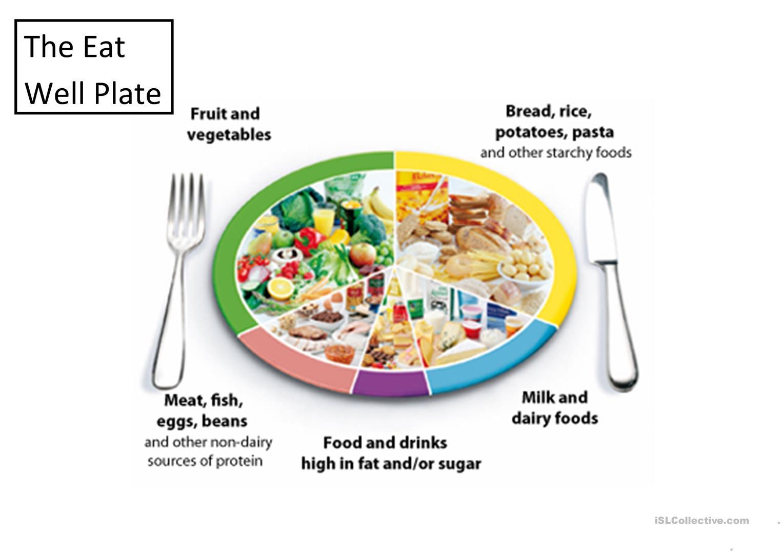 11 Free Esl Food Groups Worksheets Worksheets Samples