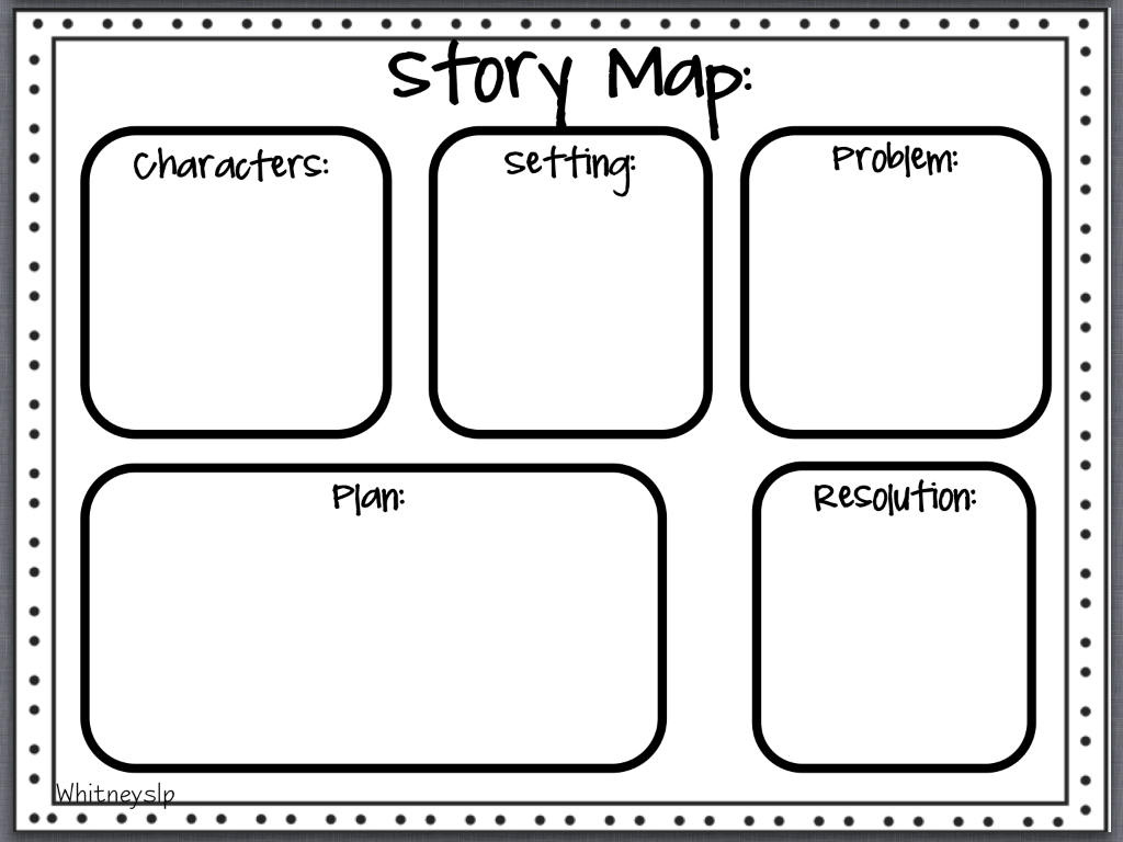 Story Elements Worksheets 3rd Grade