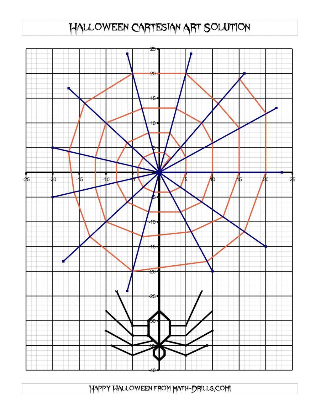Halloween Math Worksheets High School