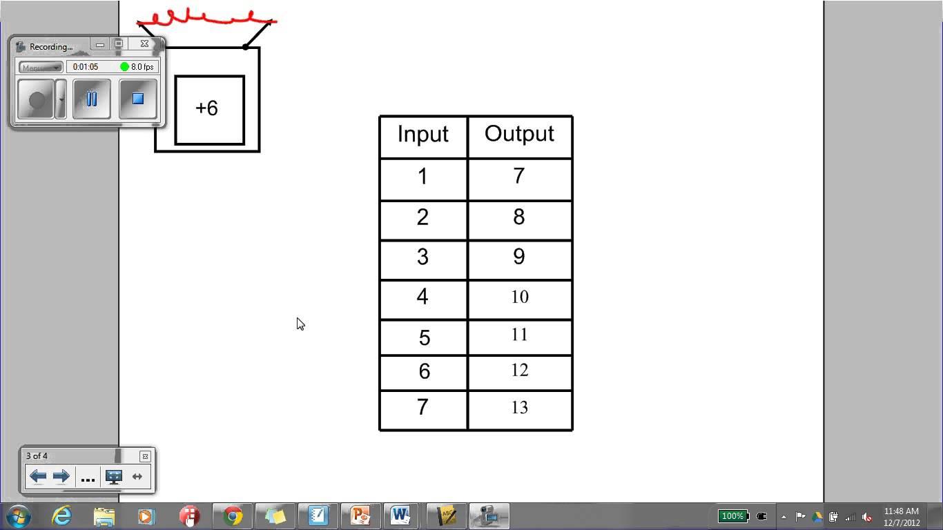 Input Output Table Worksheet