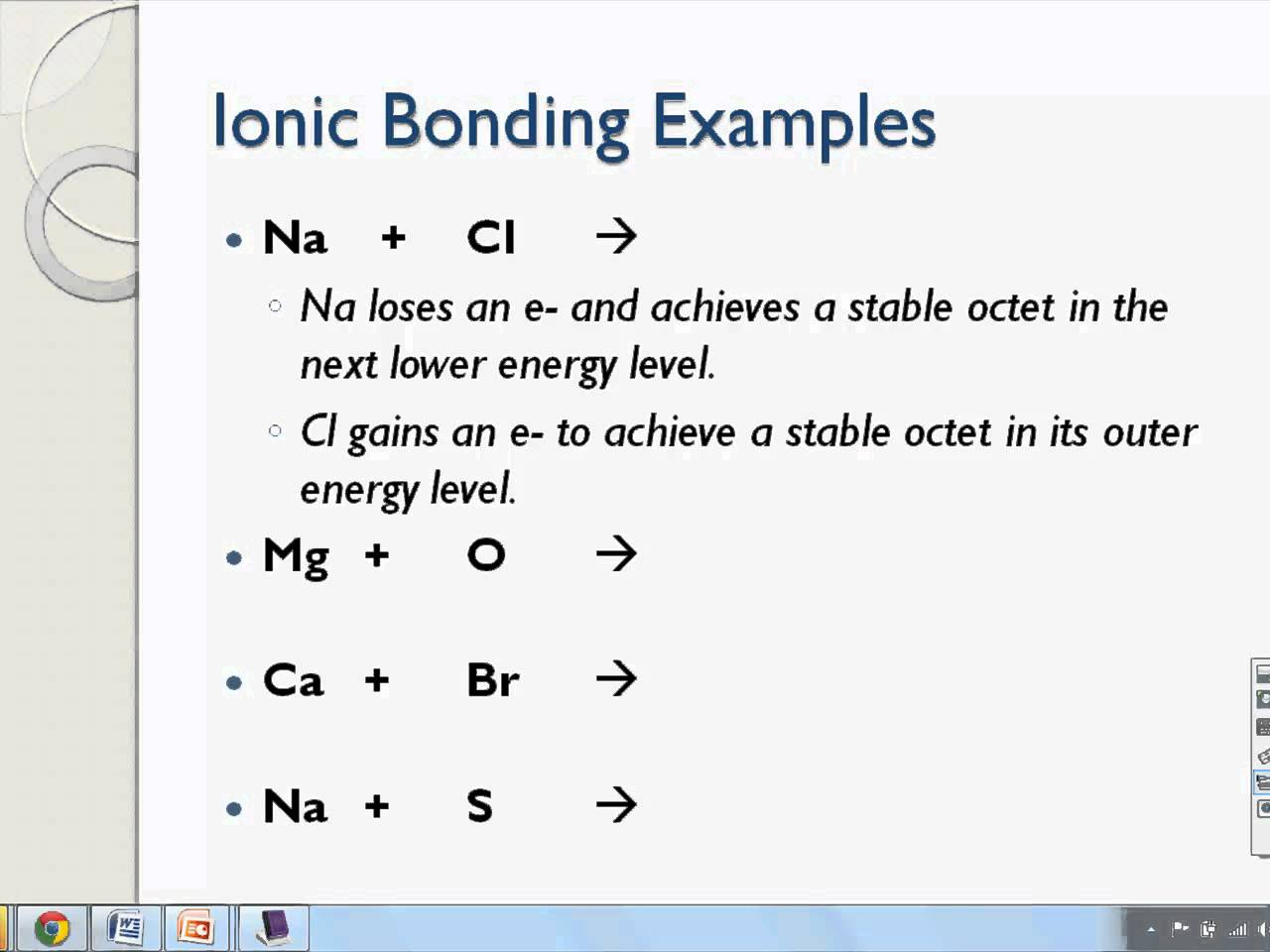 Lewis Dot Structure For Ionic Compounds Worksheets