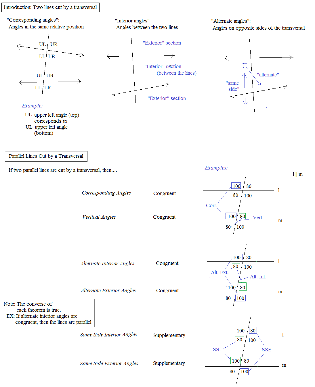Parallel Line Cut By A Transversal Worksheets
