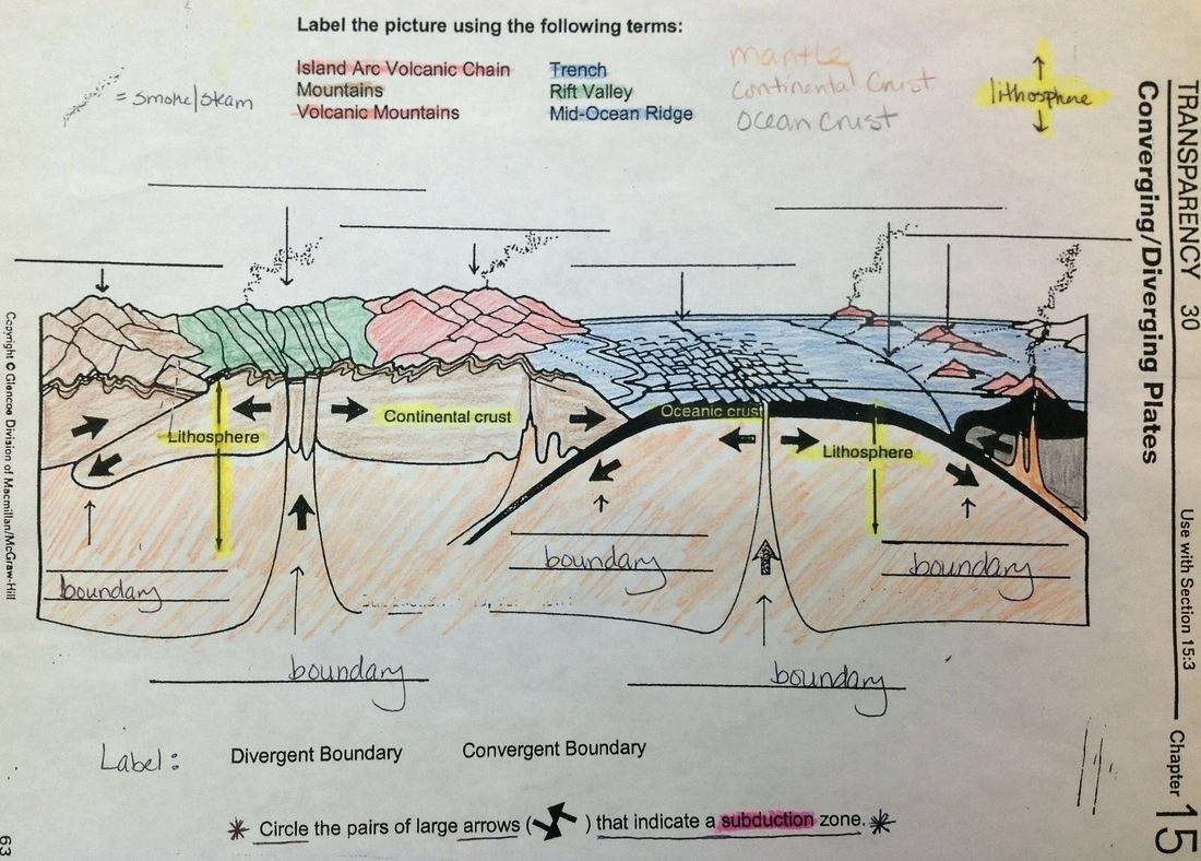 Plate Tectonics Worksheet Answers Tectonic Plates By