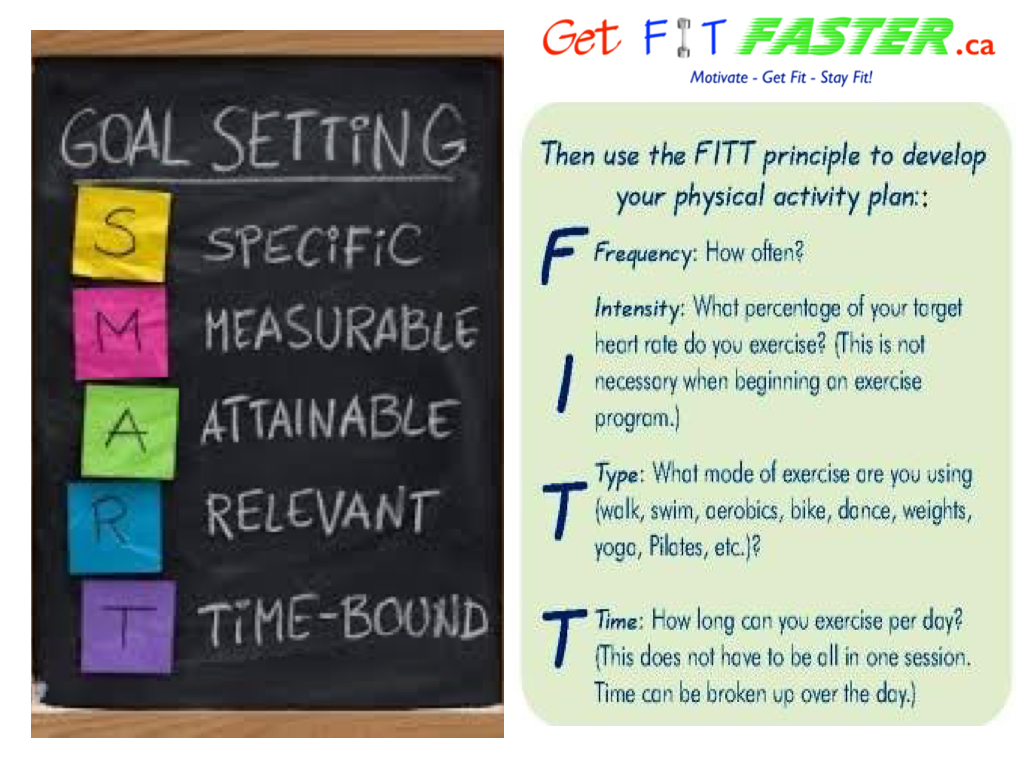 Fitt Principle Worksheets For Kids