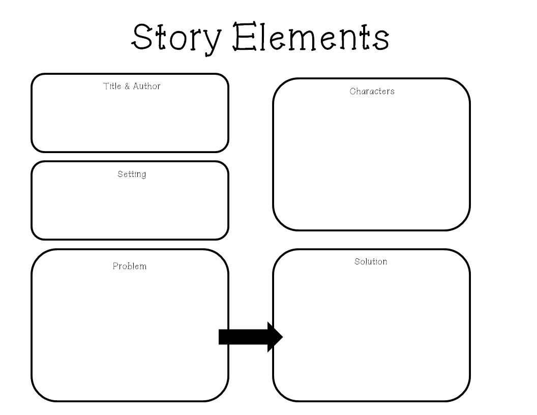 Story Plot Worksheet 3rd Grade