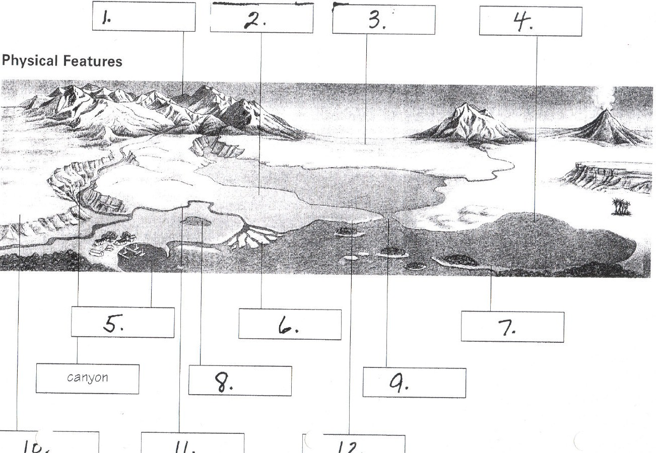 Label Landforms Worksheets Answers