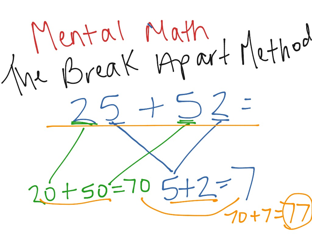 Breaking Apart Method For Multiplication Worksheets