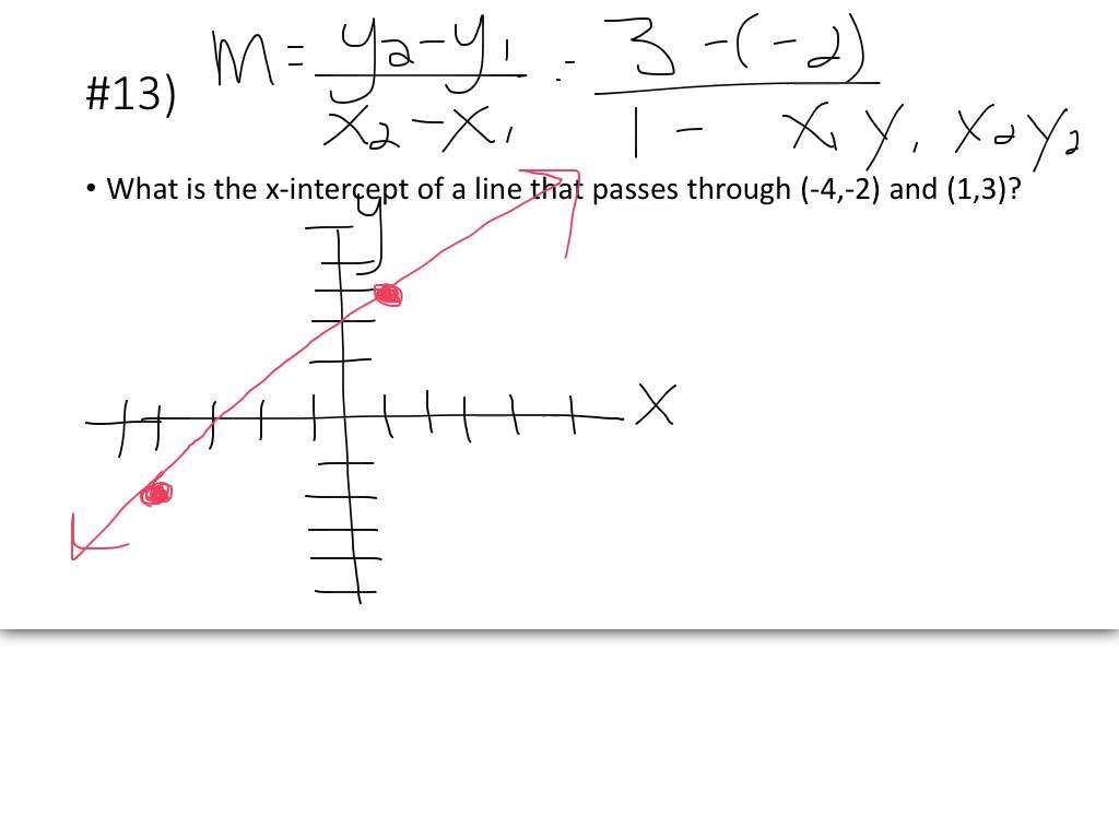Identifying Slope Worksheets