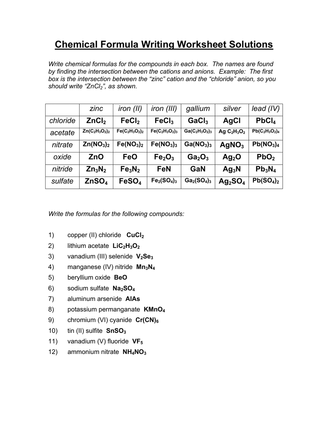 Ionic Compound Formula Worksheet